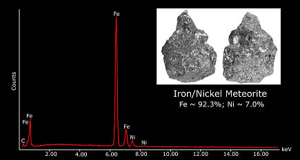 Spectra of Iron/Nickel Meteorite